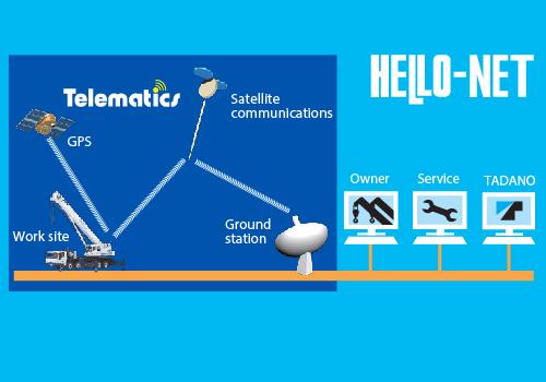 [web]GT750ER_HELLO-NET500x350-01