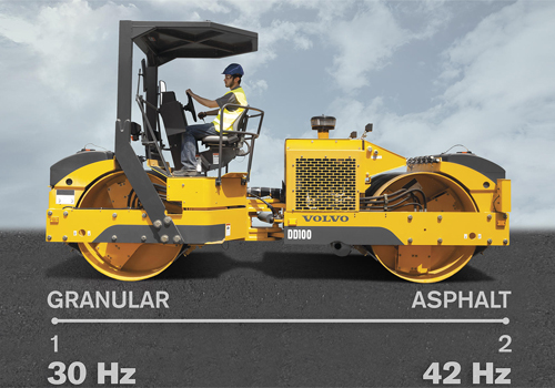 [web]volvo-benefits-asphalt-compactor-dd100-t3-frequency-selections-2324x1200