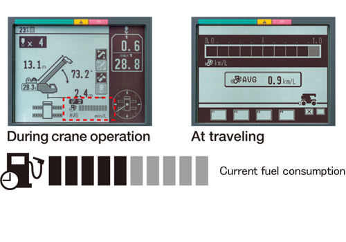 Fuel monitoring [2]